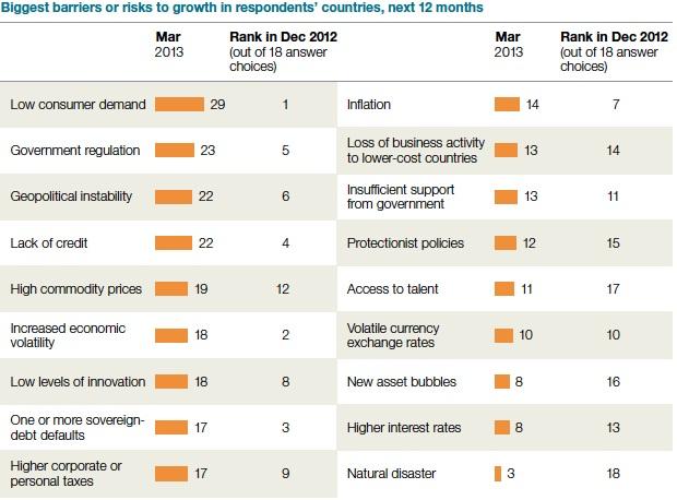 McKinsey charts 01