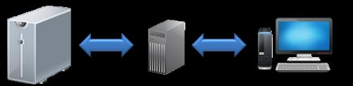 instal 500x300
